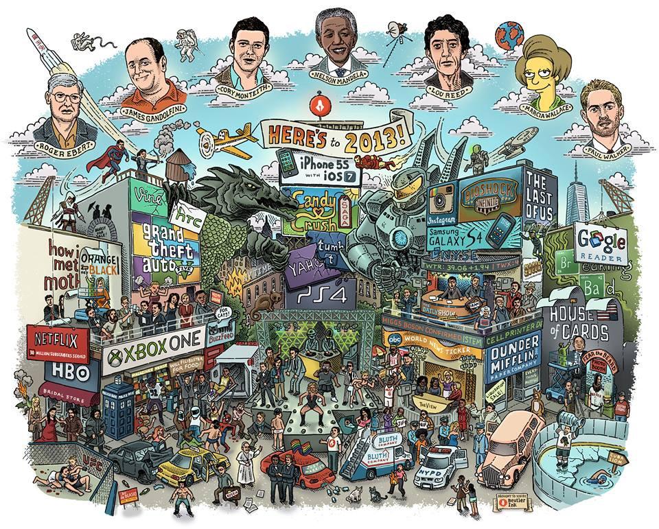 The global reach of US Popular Culture - Taieb Oussayfi - Medium